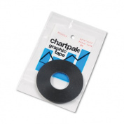 Champion Int BG6201M Graphic Chart Tape 1/16 x 18 Yards Matte Black