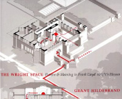 The Wright Space