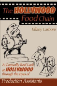The Hollywood Food Chain