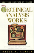 How Technical Analysis Works