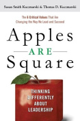 Apples are Square