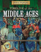 Timeline of the Middle Ages (History Highlights