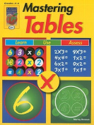 Mastering Tables