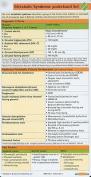 Metabolic Syndrome Pocketcard Set