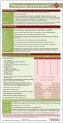 Fibromyalgia Pocketcard Set