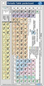 Periodic Table Pocketcard