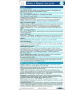 H & P Exam Pocketcard Set