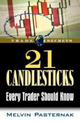 21 Candlesticks Every Trader Should Know (Trade Secrets