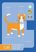 Notecards:Cat