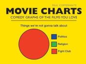 Movie Charts