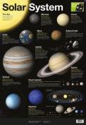 Solar System (Wallcharts)