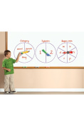 Educational Insights EI-1768 Spinzone Magnetic Whiteboard Spinners