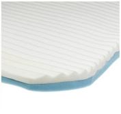 Contour Products 20-401-1-24 Contour Cloud King Pad