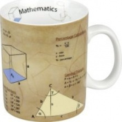 Konitz Science Math Mugs