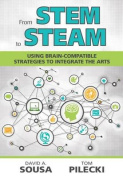 From STEM to STEAM