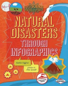 Natural Disasters Through Infographics
