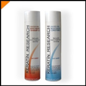 Sulphate Free After Care Shampoo and Conditioner for Global Complex Brazilian Keratin Hair Treatment 2 Bottles Value Set