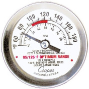 Compost Thermometer, Dial