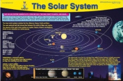 BrainyMats The Solar System