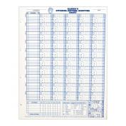 Glovers Scorebooks Pitching-Hitting-Scouting Charts