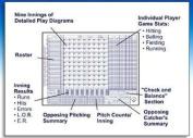 50 Sheet Refill for Baseball and Softball Glover Scorebooks