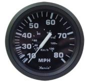 Faria 32812 Euro 80 MPH Speedometer