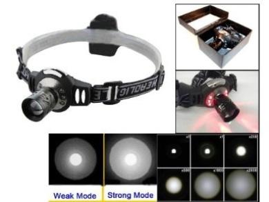 Zoom-able Cree LED Headlamp (AF6002)