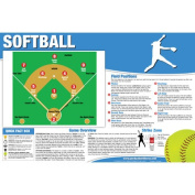 Productive Fitness Publishing Softball Poster