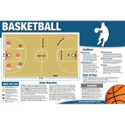 Productive Fitness Publishing Basketball Poster