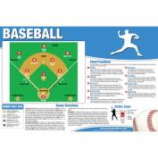 Productive Fitness Publishing Baseball Poster
