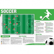 Productive Fitness Publishing Soccer Poster