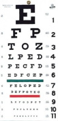 Snellen Type Plastic Eye Chart, 6.1m Distance, 60cm X 28cm Great for Your Eye Exam Office
