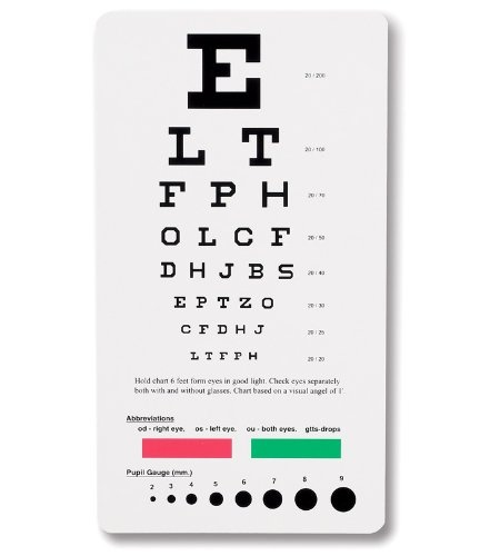 9197932616f Eye Chart Health  Buy Online from Fishpond.com.hk