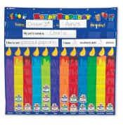 Learning Resources Birthday Pocket Chart