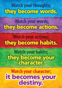 Trend Enterprises Inc. T-A67396 Watch Your Thoughts Poster