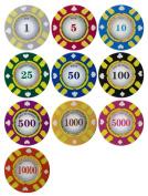 JP Commerce 25-zsv2 25pc 14g Z Striped Poker Chips - 5 colours