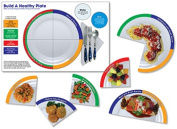 North Star Teacher Resource NST3054 Build A Healthy Plate