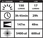 Streamlight 88831 PolyTAC 90 LED Right Angle Polymer Flashlight, Yellow