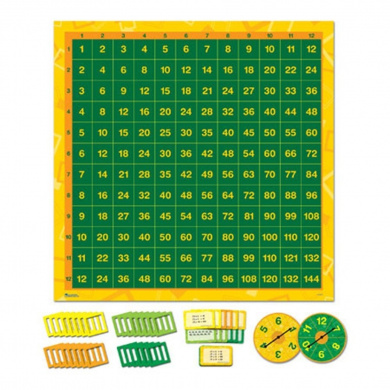 Learning Resources Times Table Activity Mat