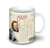 82nd Birthday Gift Idea - 1931 Coffee Mug