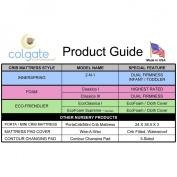 Colgate Classica III Foam Crib Mattress - White