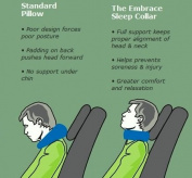 Embrace Sleep Collar Travel Pillow Navy