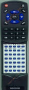 CROSLEY Replacement Remote Control for WR18