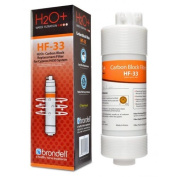H2O+ Cypress Carbon Block Water filter