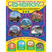 Renewable Energy Learning Chart