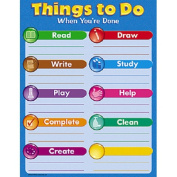 Chart Things To Do When Youre Done