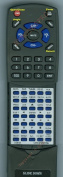 CURTIS INTERNATIONAL Replacement Remote Control for DVD6019B