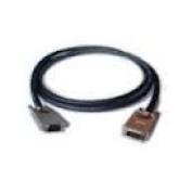 HP 408772-001 2M MINI SAS EXTERNAL CABLE (408772001), NEW