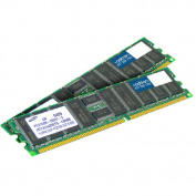 AddOncomputer.com - 8GB DDR2 SDRAM Memory Module