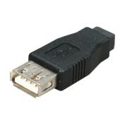 Nippon Labs A-Female to Mini B-Female USB Adapter